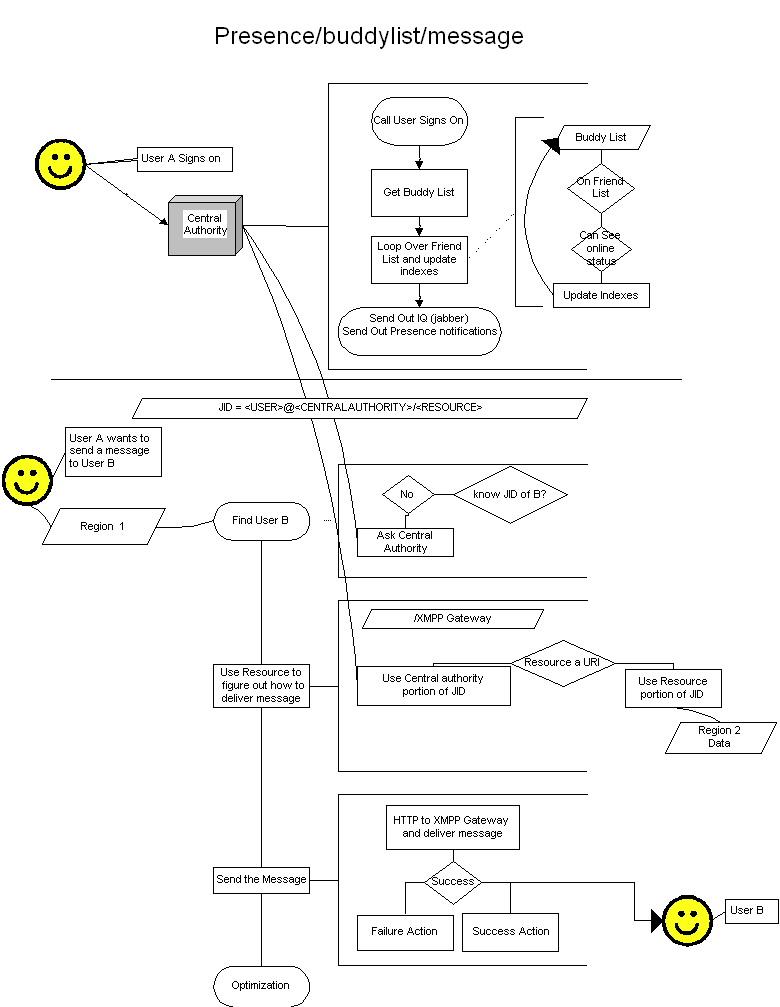 Proposed_IM_Flow.jpg
