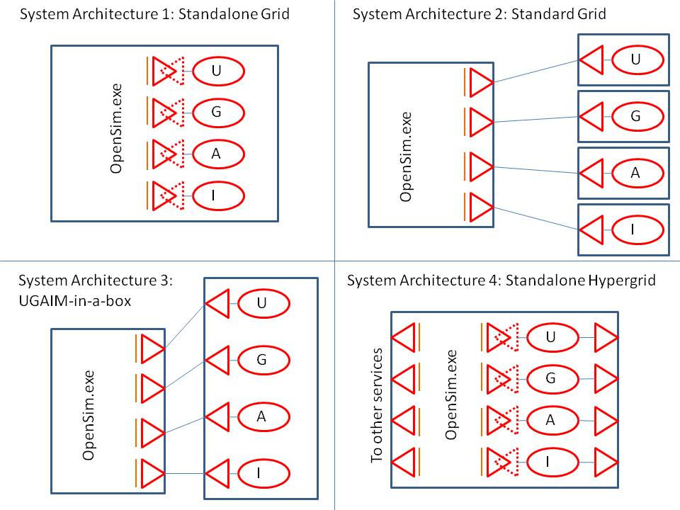 System Architectures.jpg