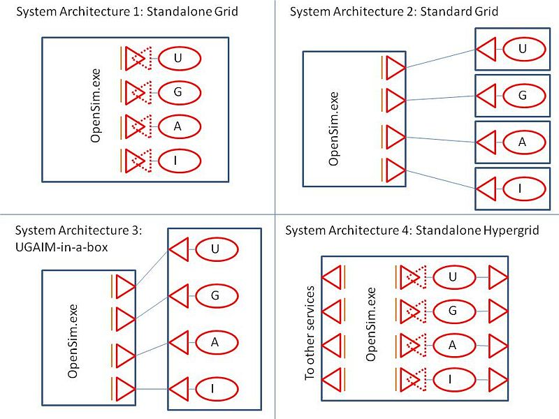 File:System Architectures.jpg